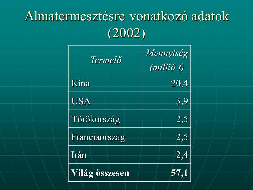 Almatermesztésre vonatkozó adatok (2002)