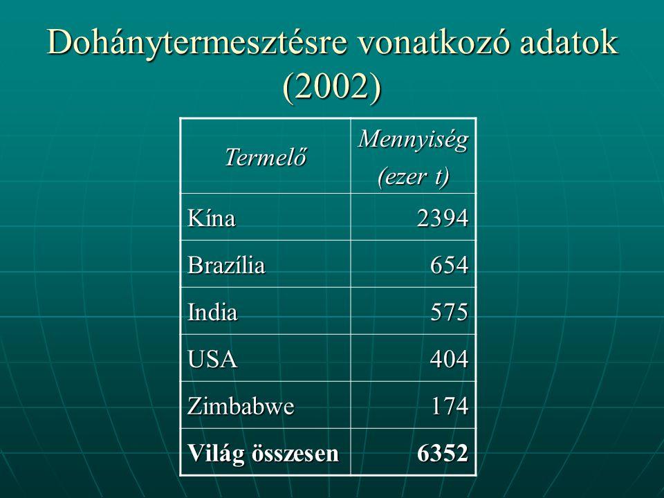 Dohánytermesztésre vonatkozó adatok (2002)