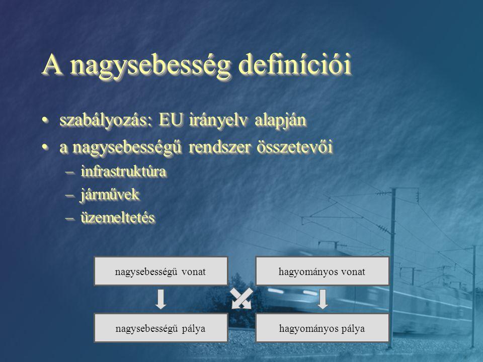 A nagysebesség definíciói