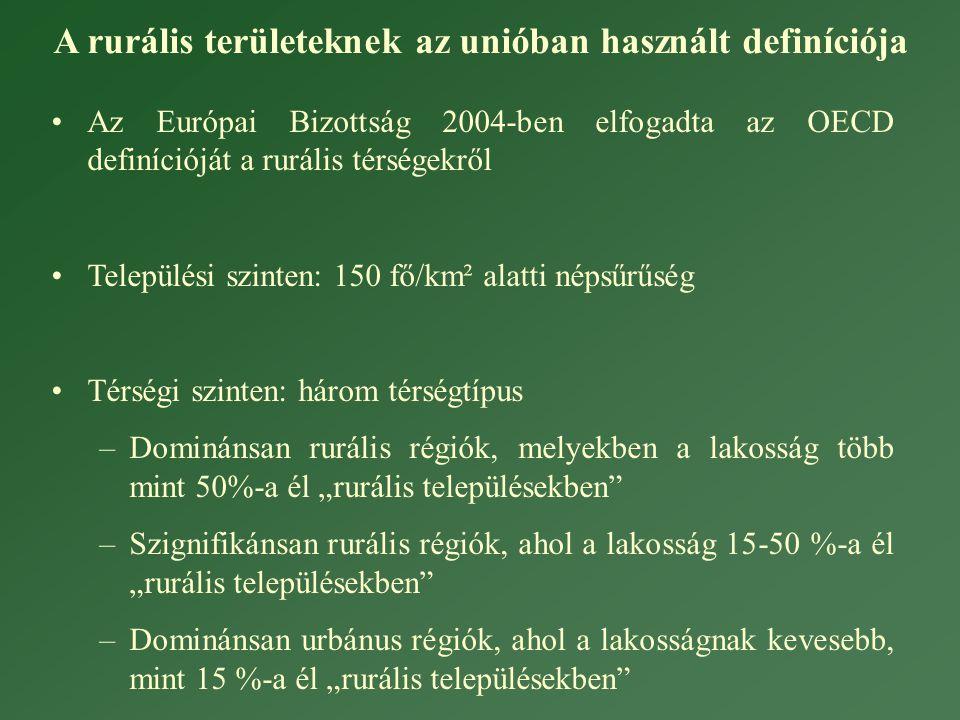 A rurális területeknek az unióban használt definíciója