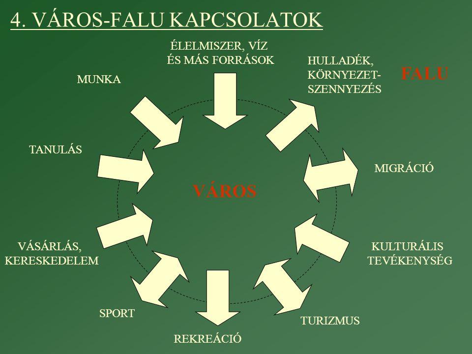 4. VÁROS-FALU KAPCSOLATOK