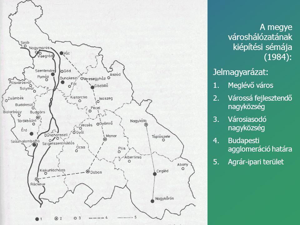A megye városhálózatának kiépítési sémája (1984):