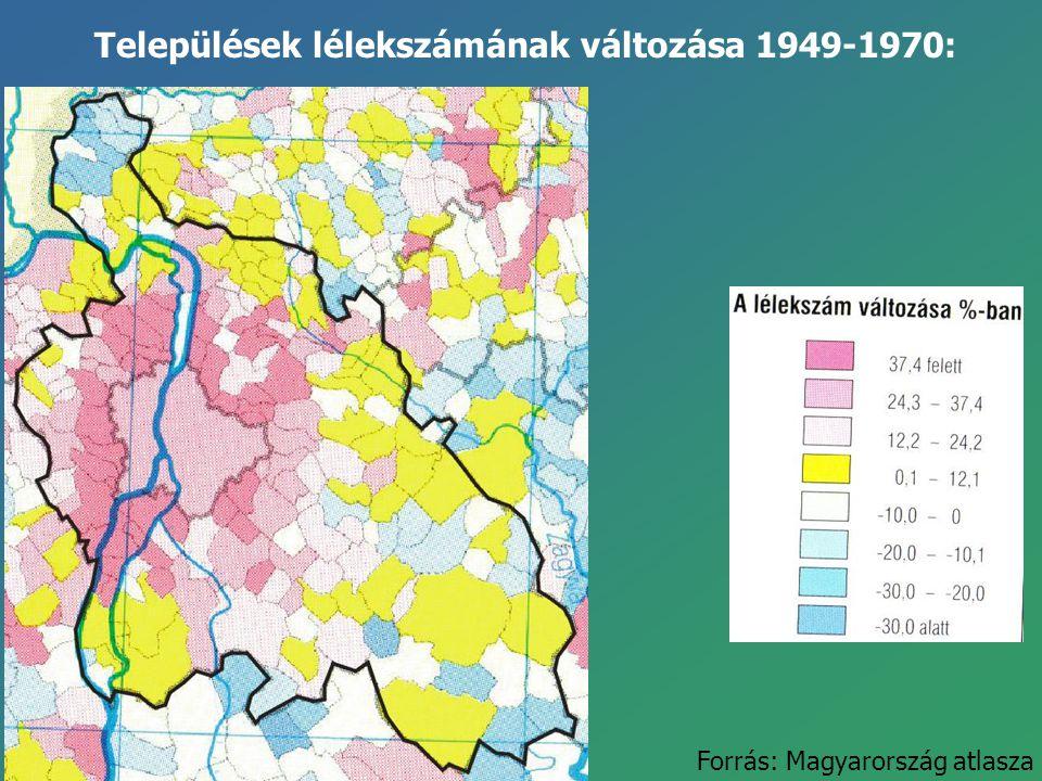 Települések lélekszámának változása 1949-1970: