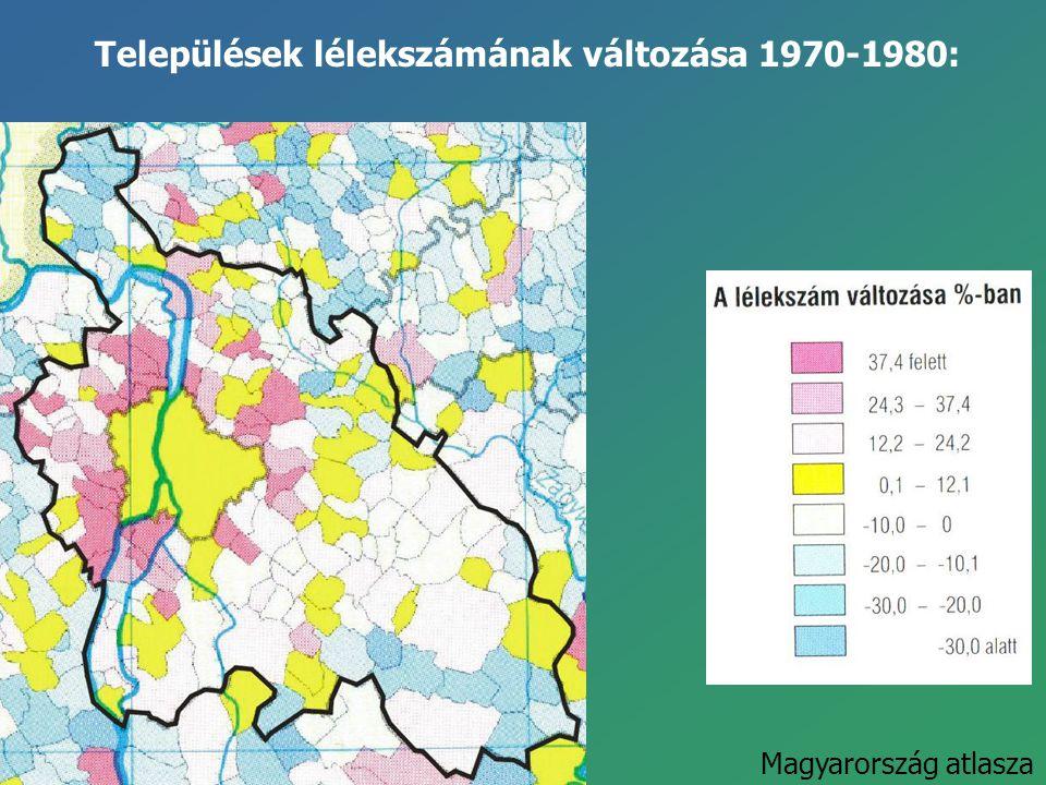 Települések lélekszámának változása 1970-1980: