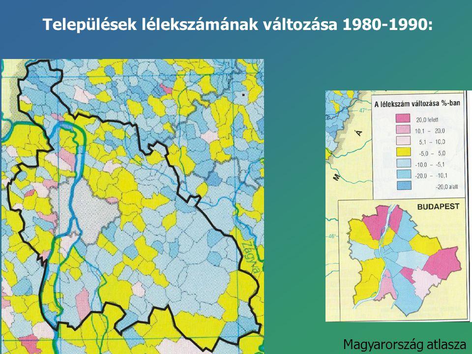 Települések lélekszámának változása 1980-1990: