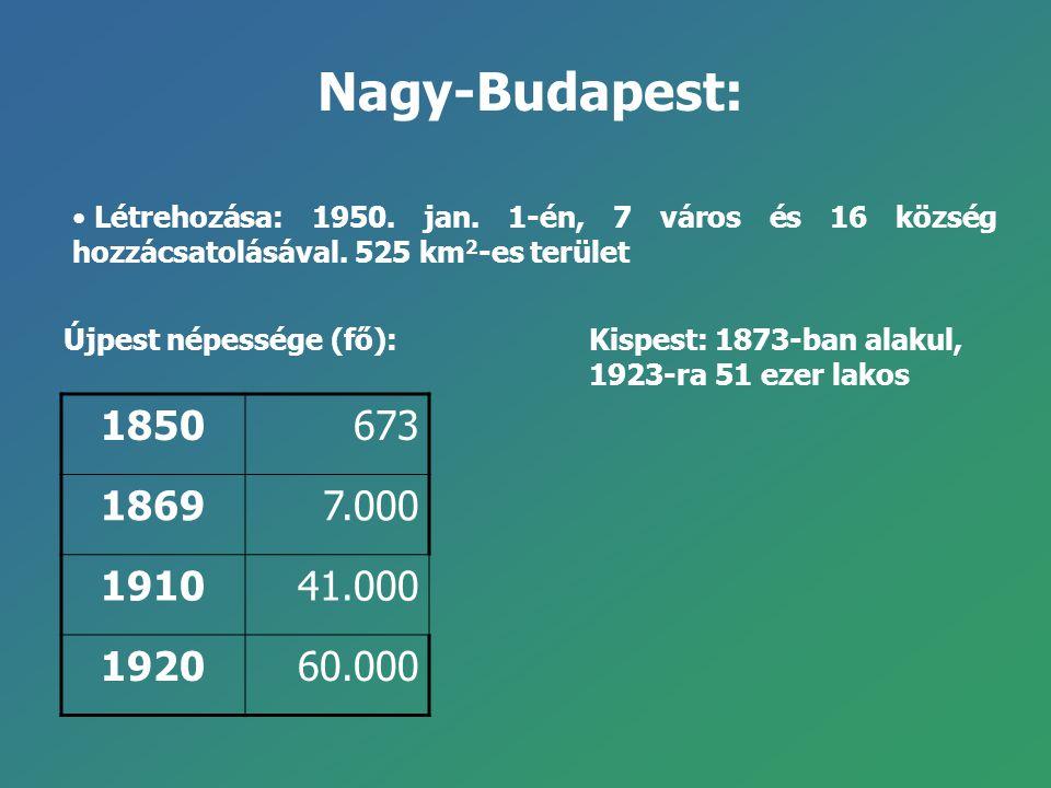 Nagy-Budapest: Létrehozása: 1950. jan. 1-én, 7 város és 16 község hozzácsatolásával. 525 km2-es terület.
