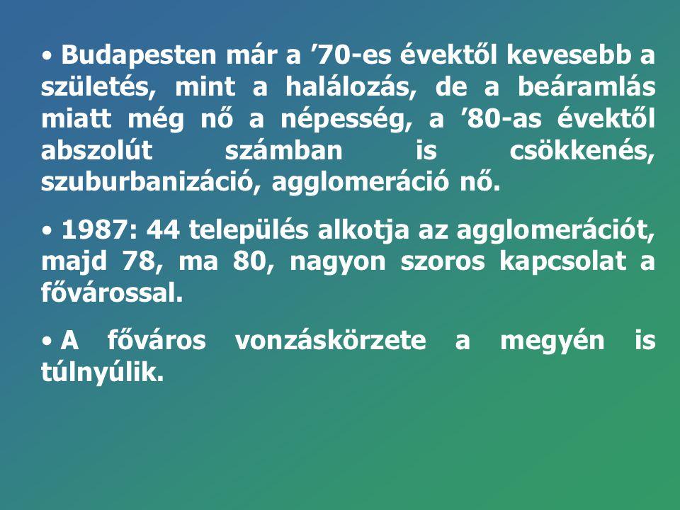 Budapesten már a '70-es évektől kevesebb a születés, mint a halálozás, de a beáramlás miatt még nő a népesség, a '80-as évektől abszolút számban is csökkenés, szuburbanizáció, agglomeráció nő.