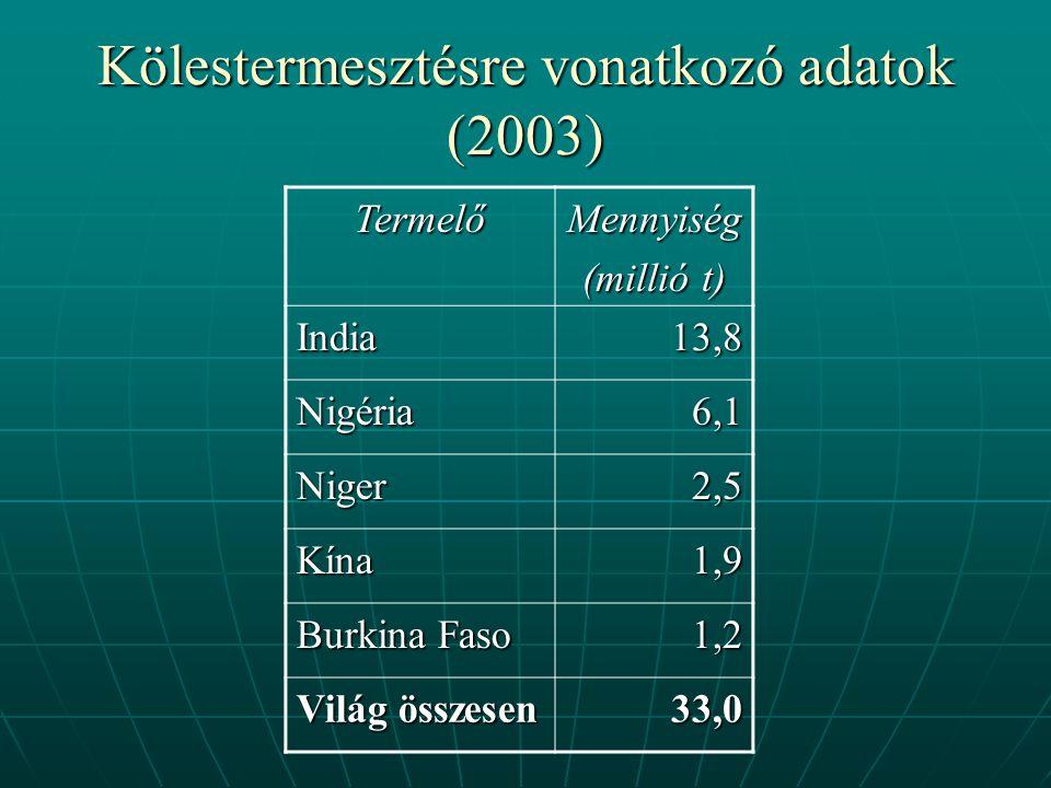 Kölestermesztésre vonatkozó adatok (2003)