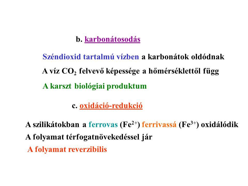 b. karbonátosodás Széndioxid tartalmú vízben a karbonátok oldódnak. A víz CO2 felvevő képessége a hőmérséklettől függ.