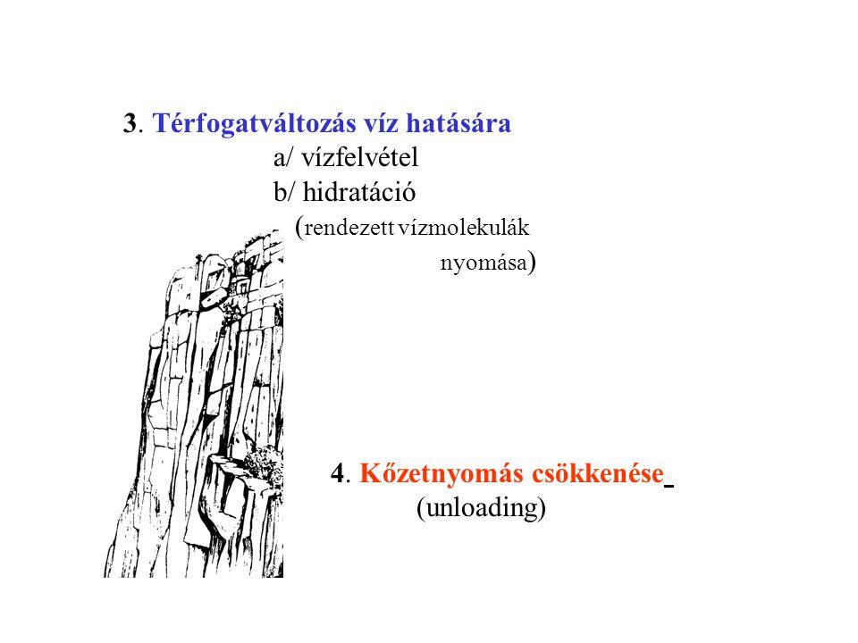 3. Térfogatváltozás víz hatására a/ vízfelvétel b/ hidratáció