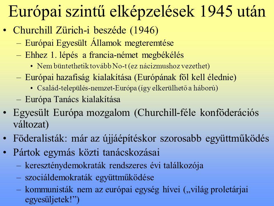 Európai szintű elképzelések 1945 után