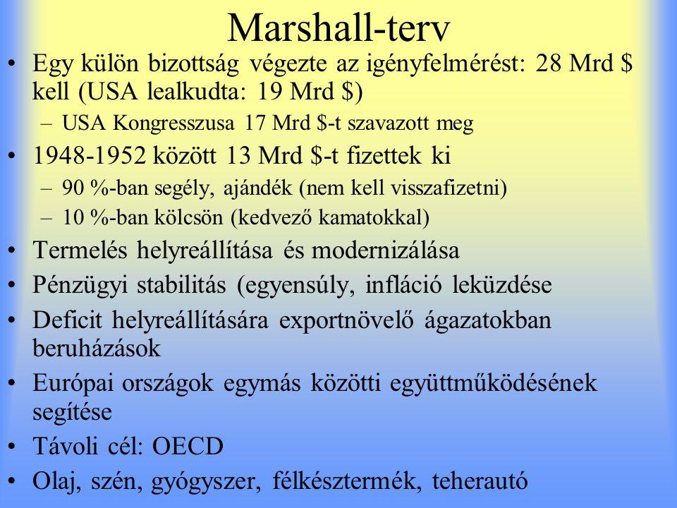 Marshall-terv Egy külön bizottság végezte az igényfelmérést: 28 Mrd $ kell (USA lealkudta: 19 Mrd $)