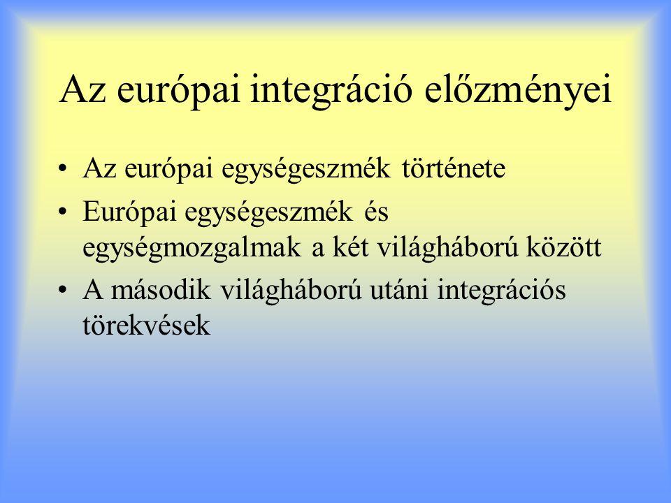 Az európai integráció előzményei