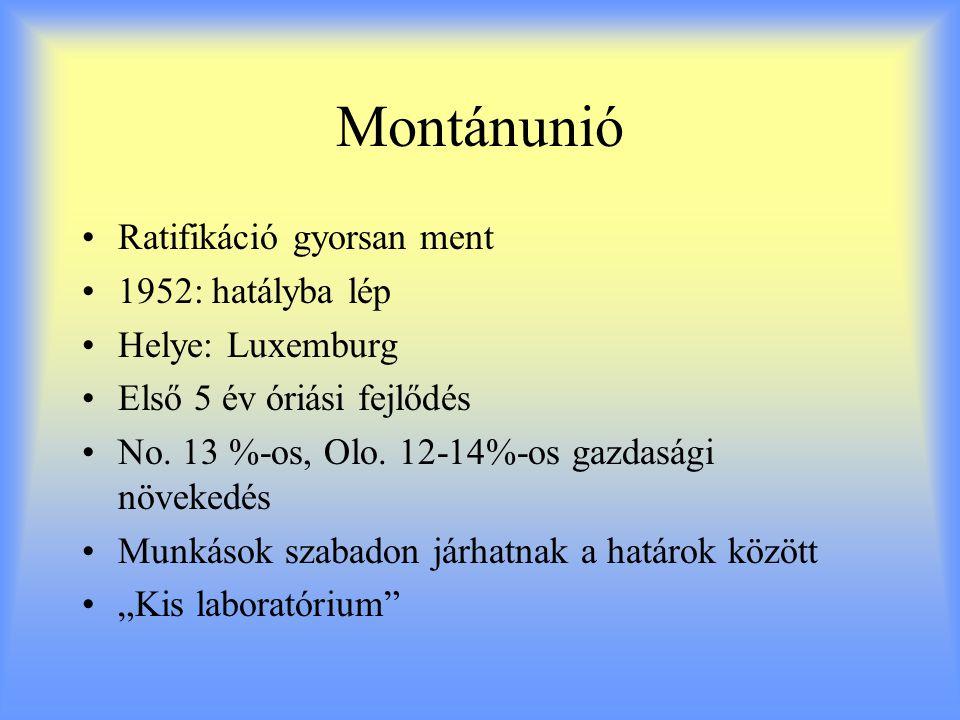 Montánunió Ratifikáció gyorsan ment 1952: hatályba lép