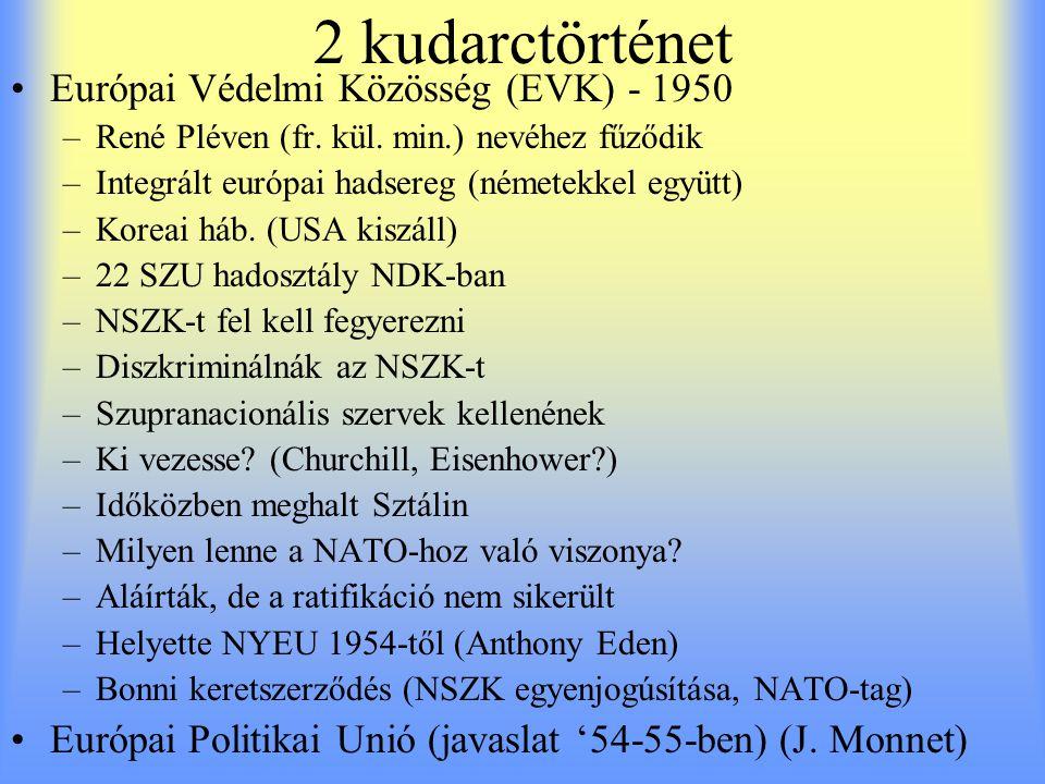 2 kudarctörténet Európai Védelmi Közösség (EVK) - 1950