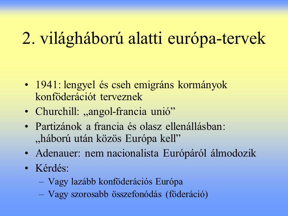 2. világháború alatti európa-tervek