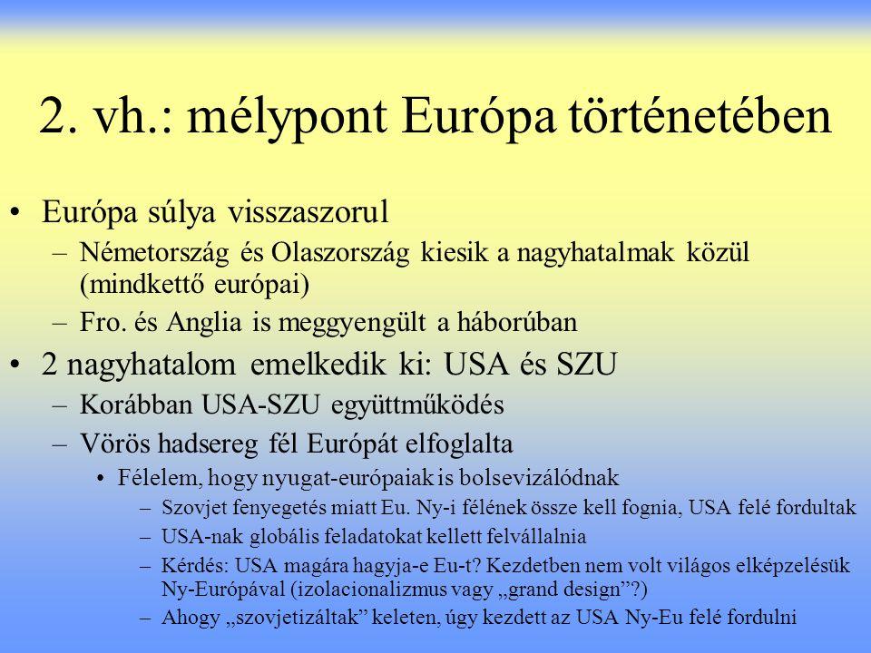 2. vh.: mélypont Európa történetében