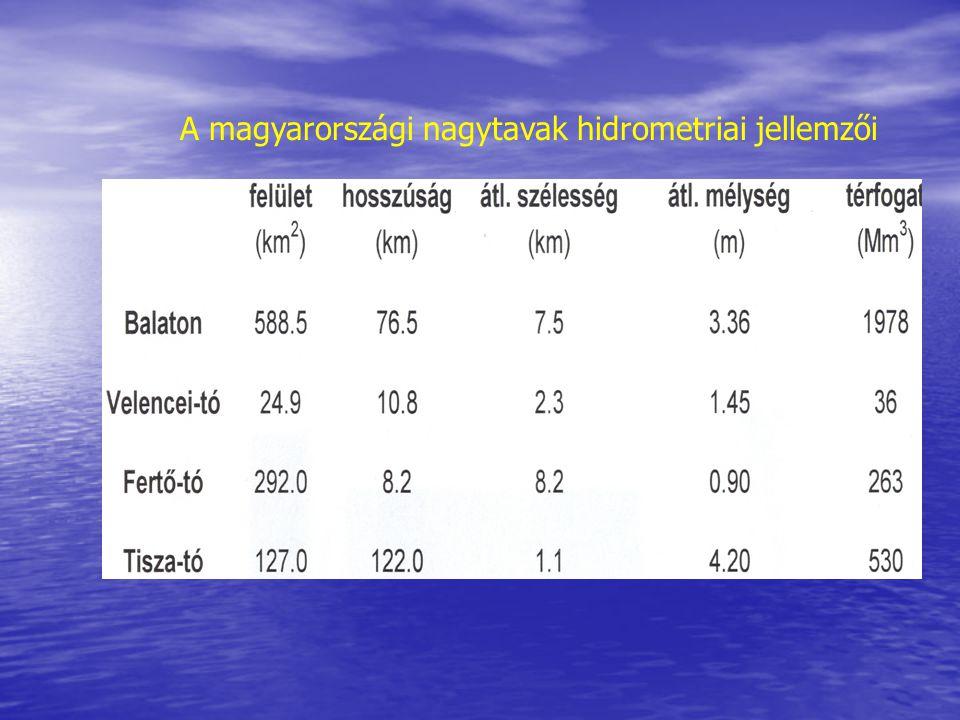 A magyarországi nagytavak hidrometriai jellemzői