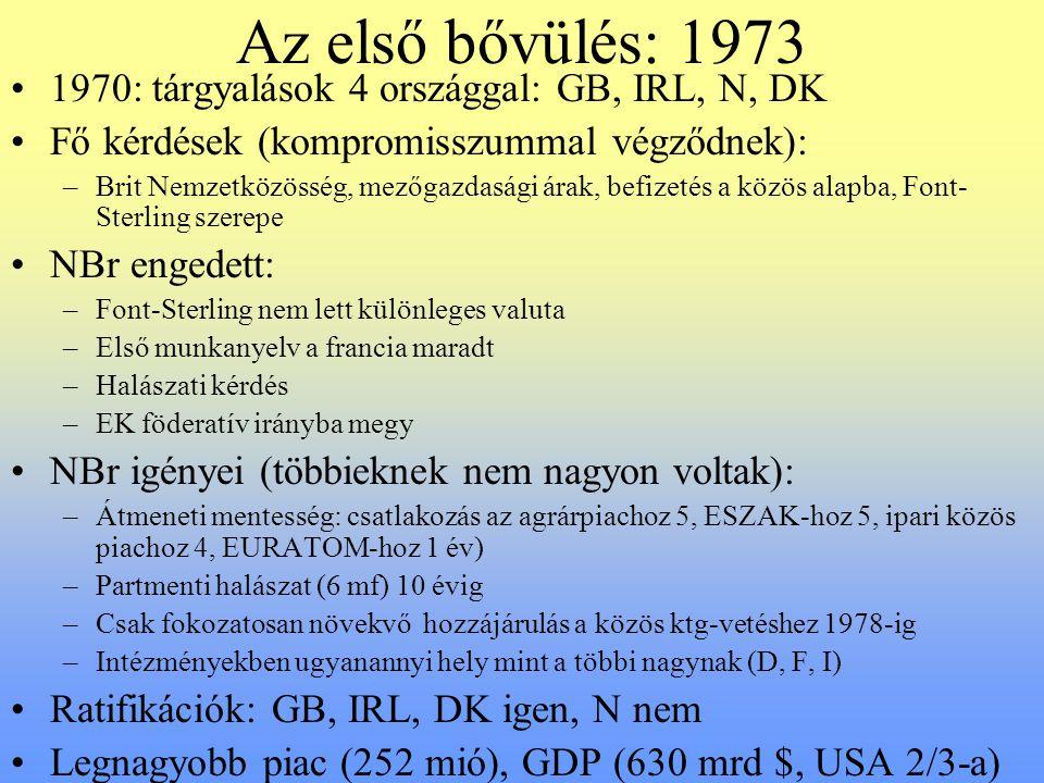 Az első bővülés: 1973 1970: tárgyalások 4 országgal: GB, IRL, N, DK
