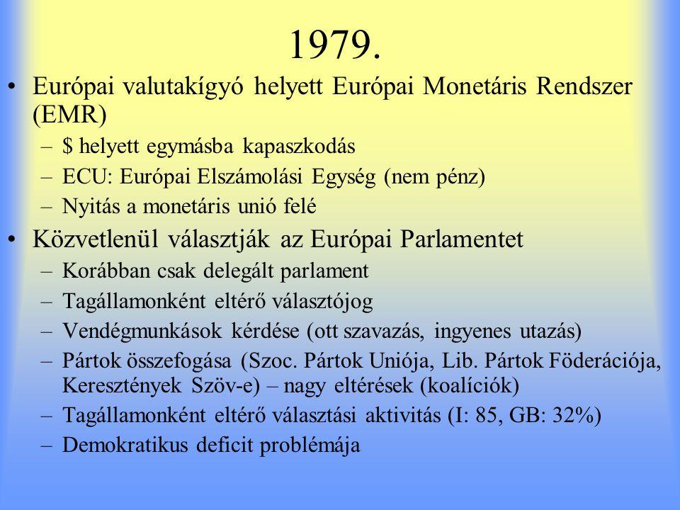 1979. Európai valutakígyó helyett Európai Monetáris Rendszer (EMR)