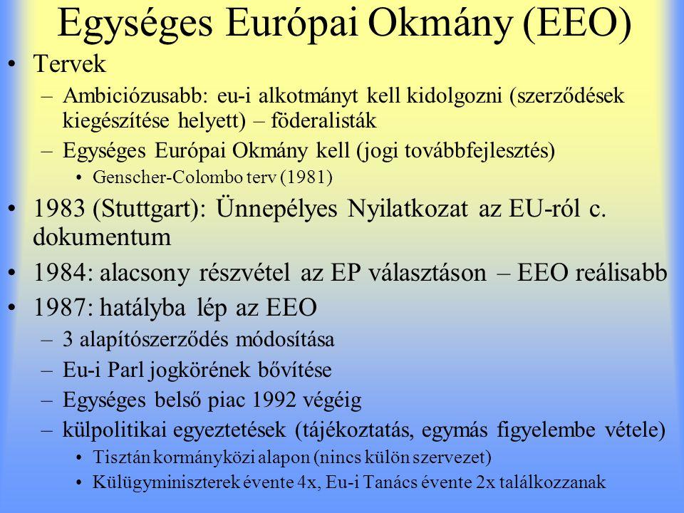 Egységes Európai Okmány (EEO)
