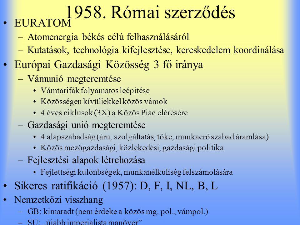 1958. Római szerződés EURATOM Európai Gazdasági Közösség 3 fő iránya