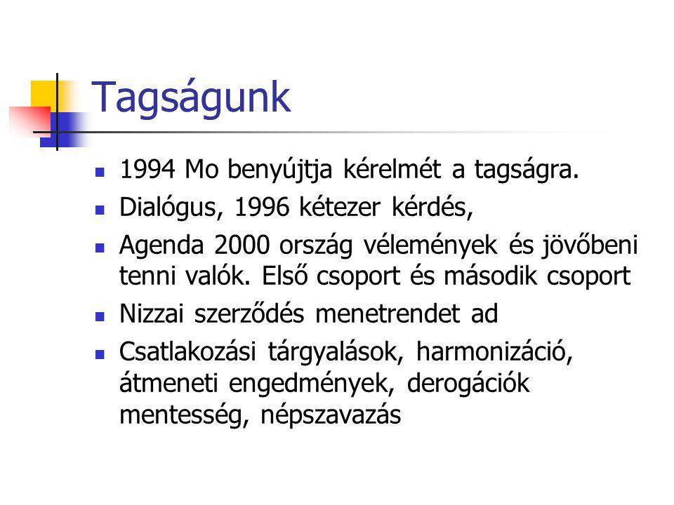 Tagságunk 1994 Mo benyújtja kérelmét a tagságra.
