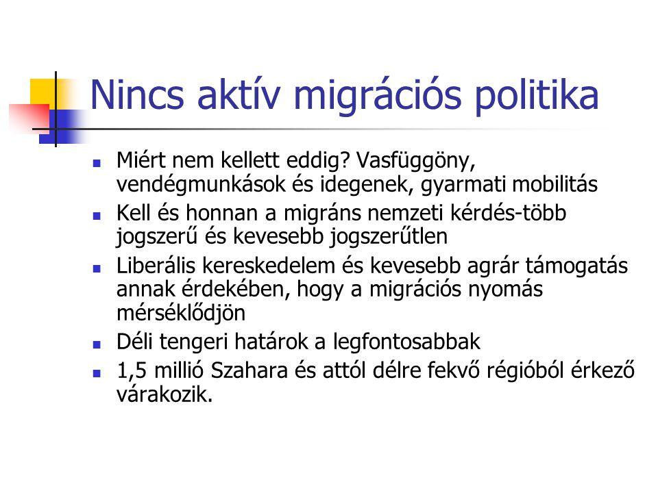 Nincs aktív migrációs politika
