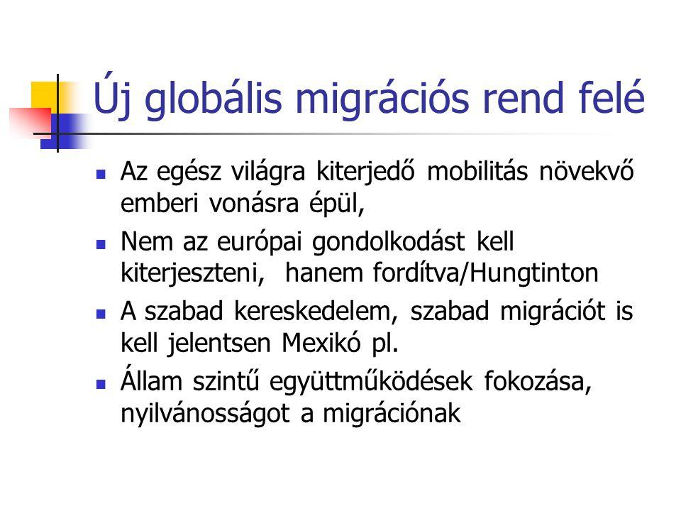 Új globális migrációs rend felé