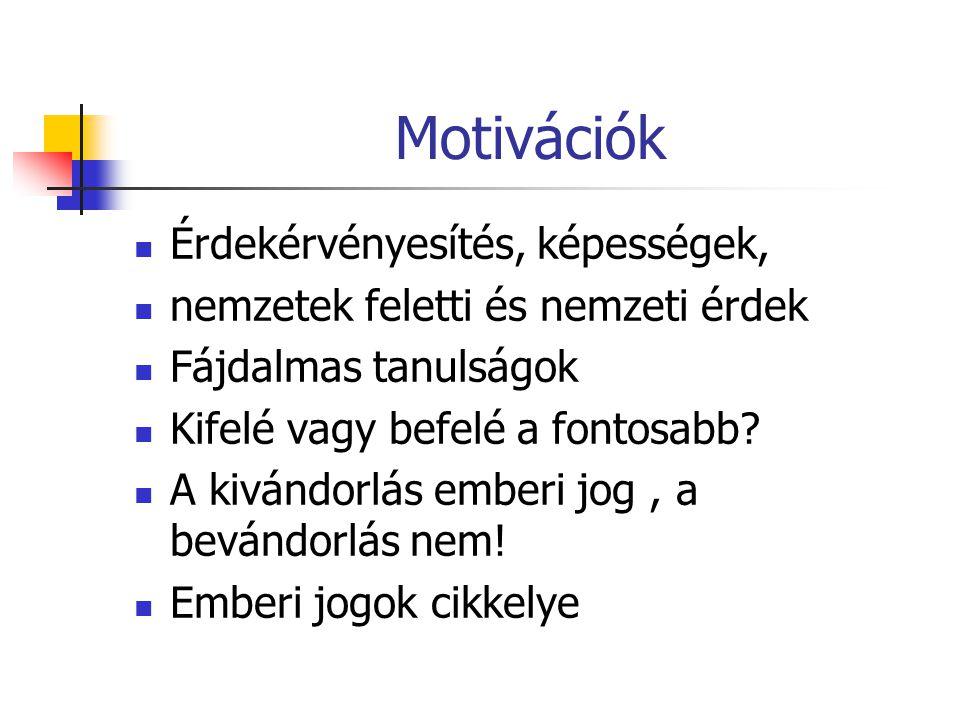 Motivációk Érdekérvényesítés, képességek,