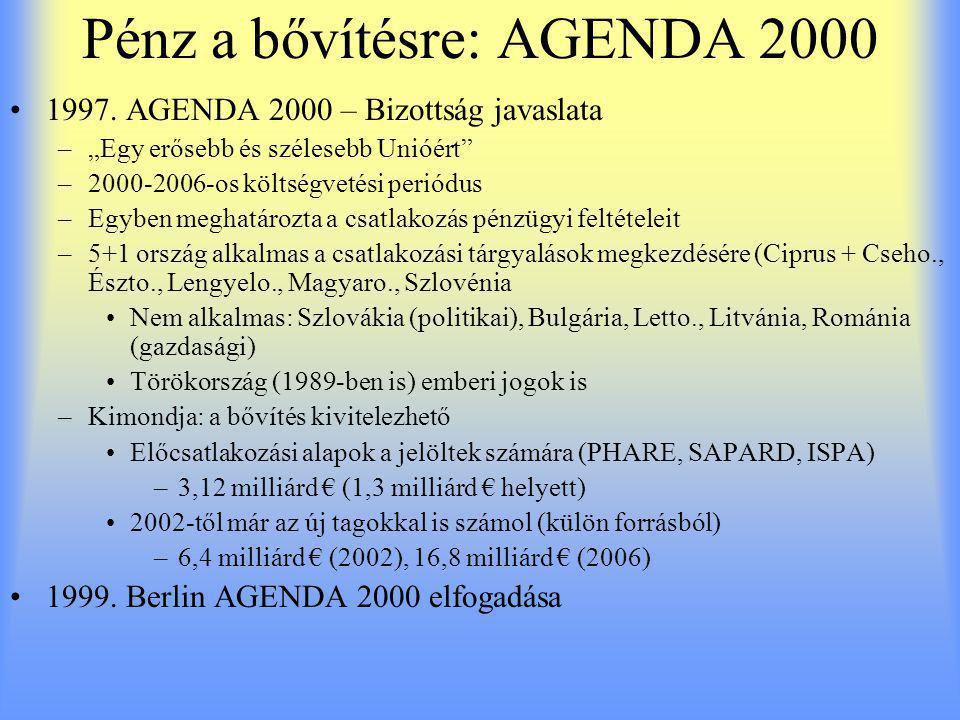 Pénz a bővítésre: AGENDA 2000