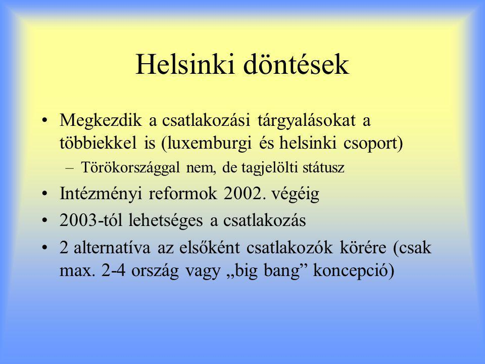 Helsinki döntések Megkezdik a csatlakozási tárgyalásokat a többiekkel is (luxemburgi és helsinki csoport)