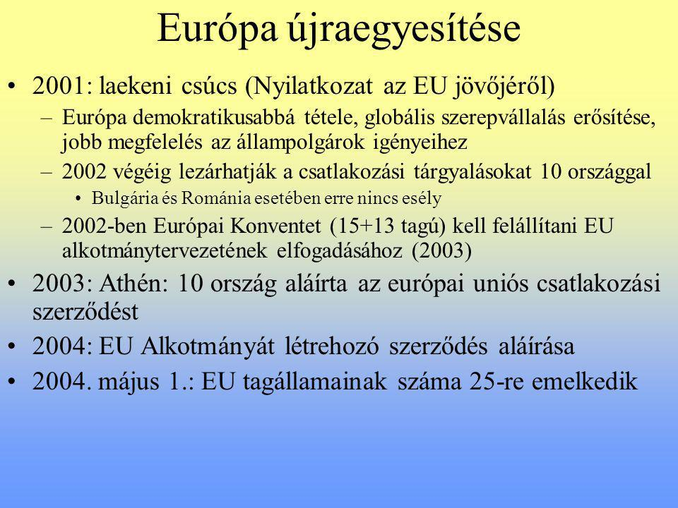 Európa újraegyesítése
