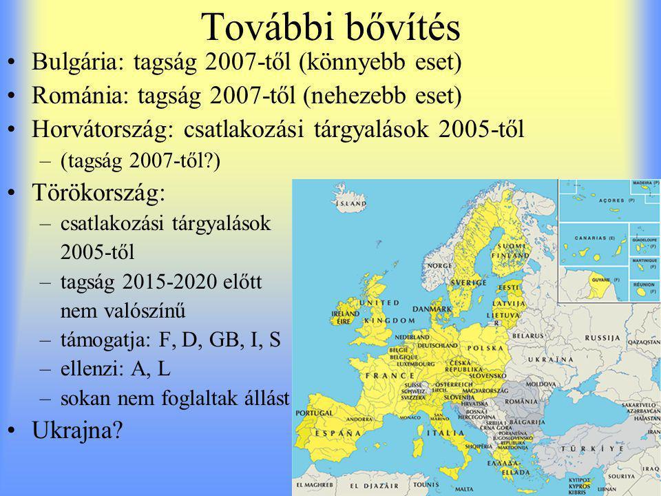 További bővítés Bulgária: tagság 2007-től (könnyebb eset)