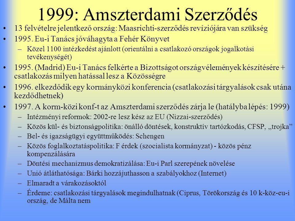 1999: Amszterdami Szerződés