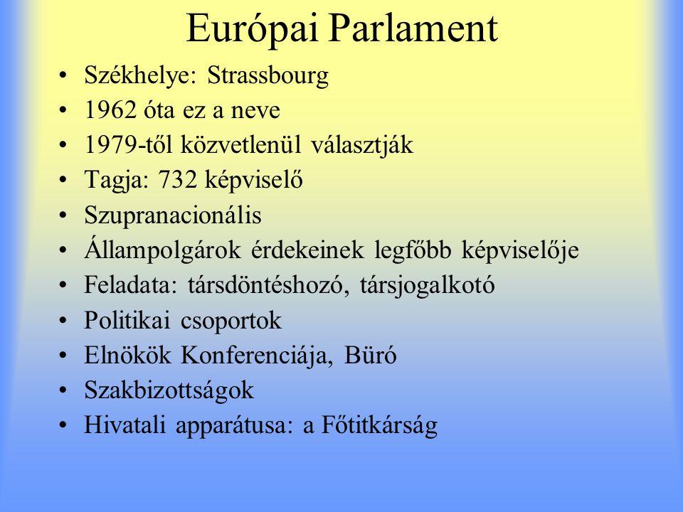 Európai Parlament Székhelye: Strassbourg 1962 óta ez a neve