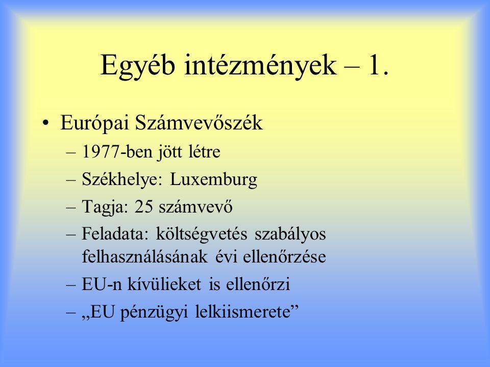 Egyéb intézmények – 1. Európai Számvevőszék 1977-ben jött létre