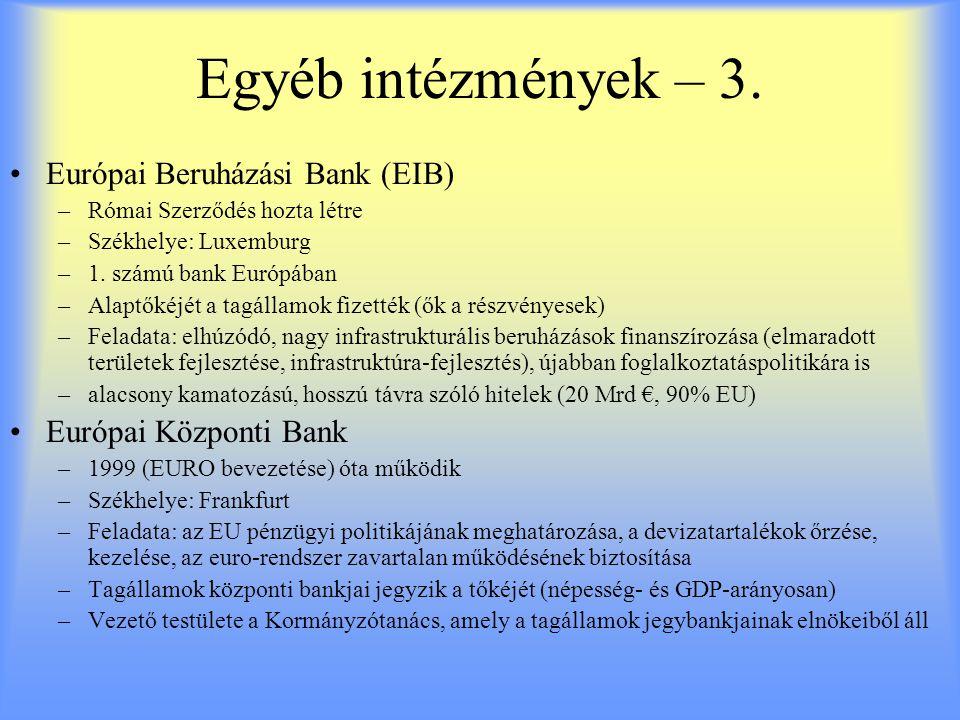 Egyéb intézmények – 3. Európai Beruházási Bank (EIB)