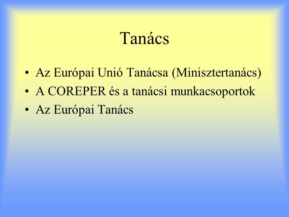 Tanács Az Európai Unió Tanácsa (Minisztertanács)