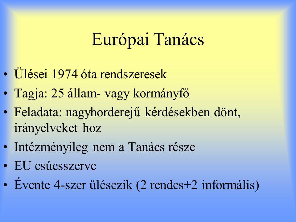 Európai Tanács Ülései 1974 óta rendszeresek