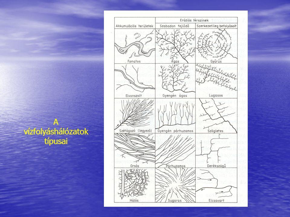 A vízfolyáshálózatok típusai