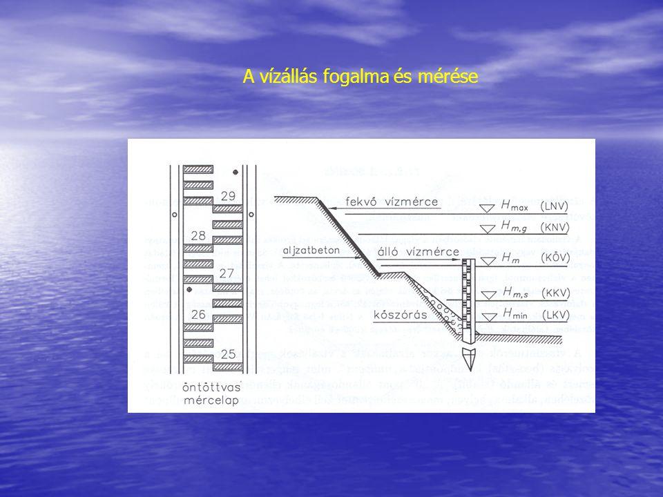 A vízállás fogalma és mérése