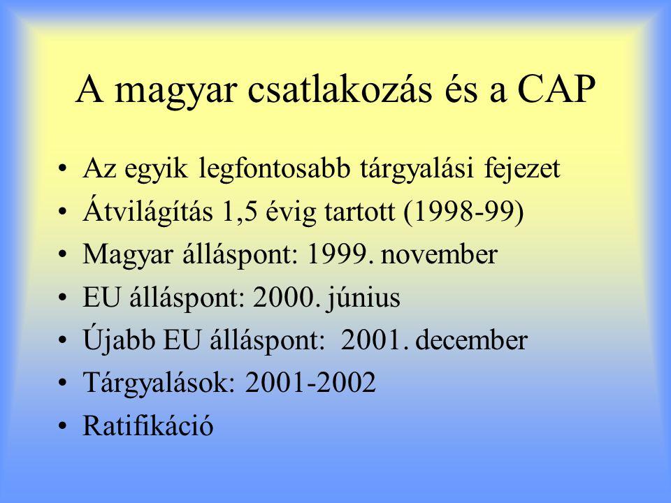 A magyar csatlakozás és a CAP