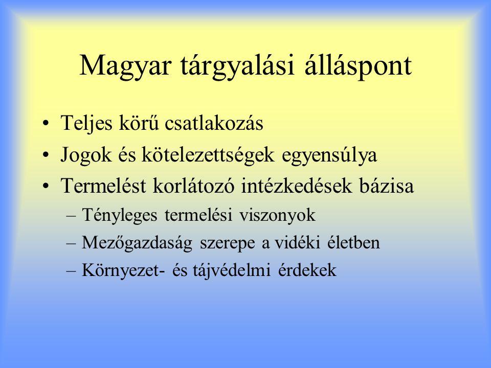 Magyar tárgyalási álláspont