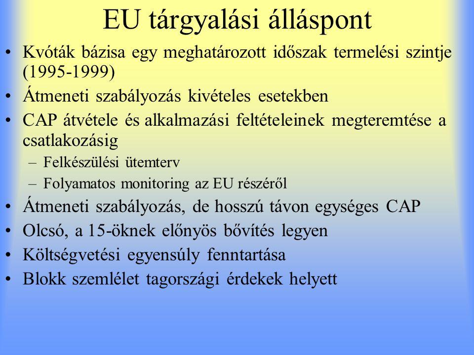 EU tárgyalási álláspont