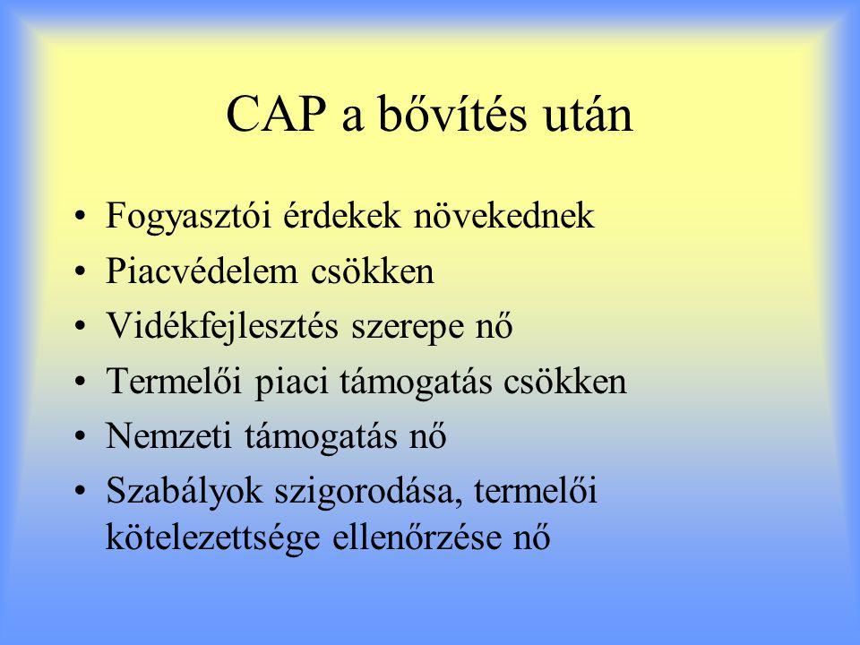 CAP a bővítés után Fogyasztói érdekek növekednek Piacvédelem csökken