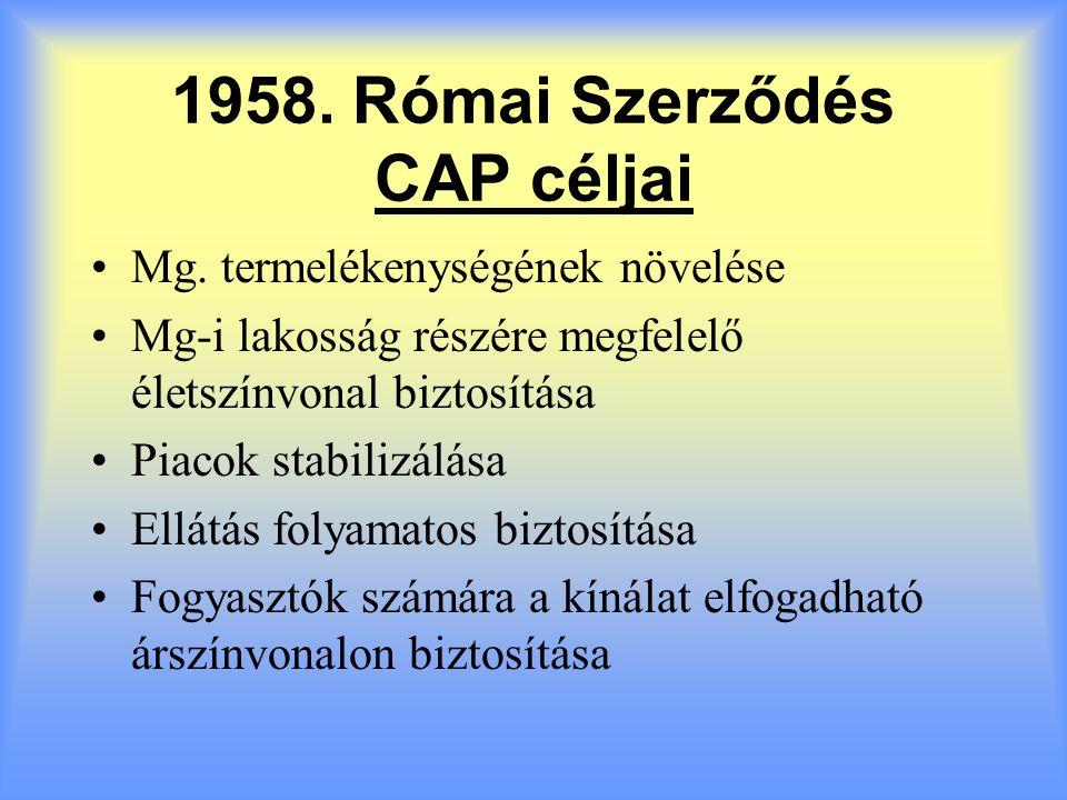 1958. Római Szerződés CAP céljai