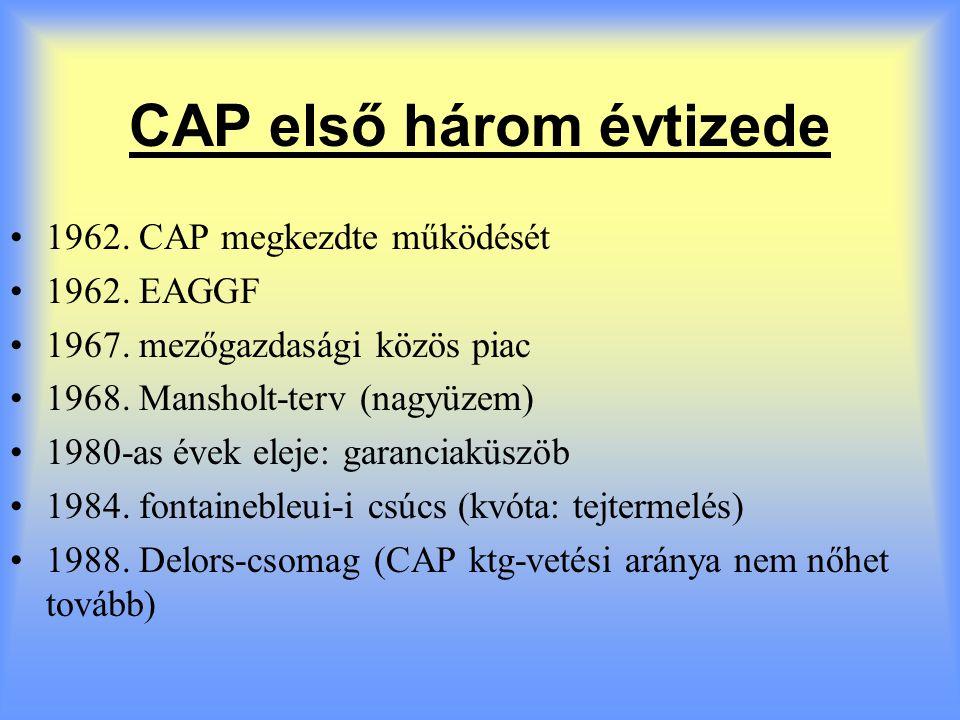CAP első három évtizede