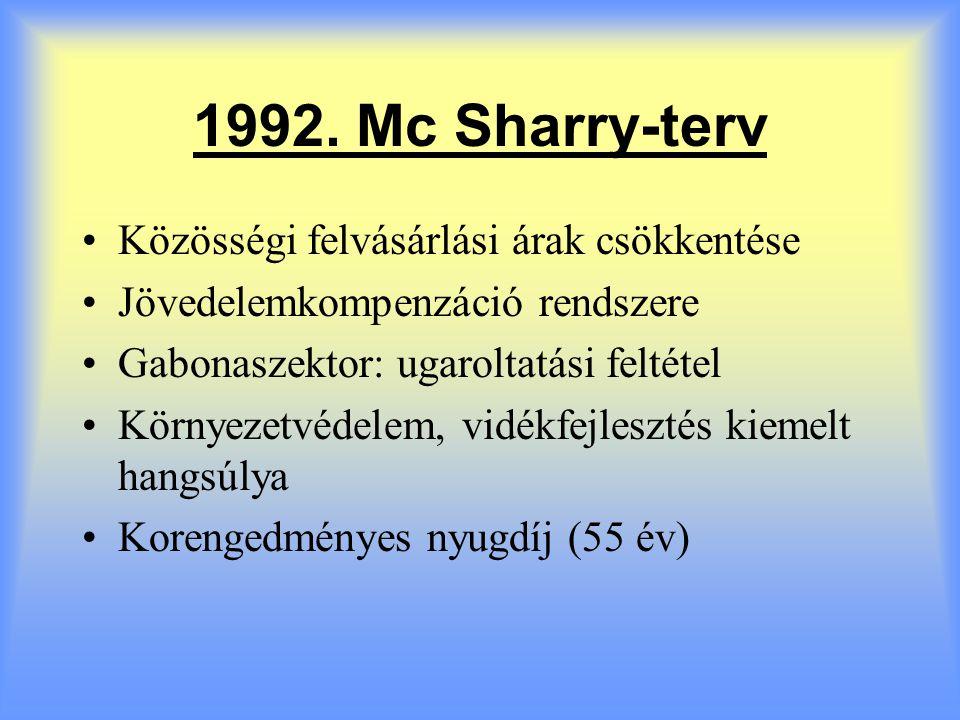 1992. Mc Sharry-terv Közösségi felvásárlási árak csökkentése