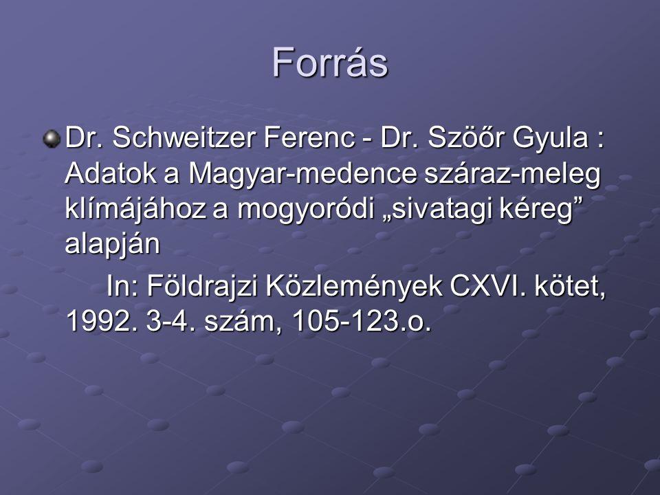 """Forrás Dr. Schweitzer Ferenc - Dr. Szöőr Gyula : Adatok a Magyar-medence száraz-meleg klímájához a mogyoródi """"sivatagi kéreg alapján."""